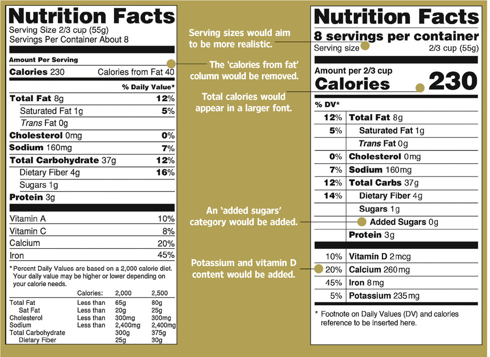 Food Labels: What to Look For When Avoiding Allergens picture